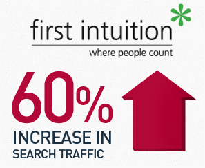 SEO for First Intuition