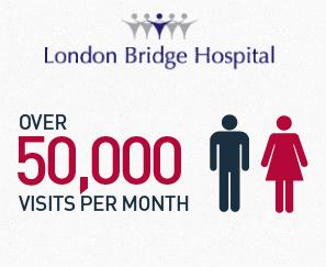 SEO for London Bridge Hospital